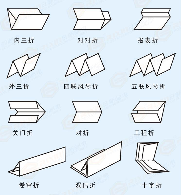 燕鱼的这种折法非常简单,只有两 折法图解 垃圾纸盒的叠法   垃圾纸盒